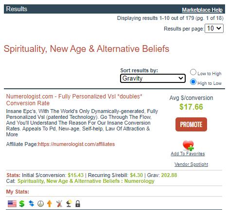 clickbank spirituality niche example